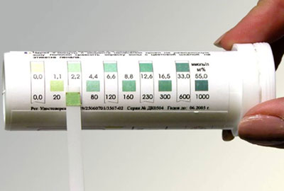Шкала измерения ph